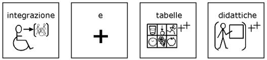 integrazione e tabelle didattiche