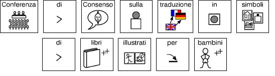 Conferenza di consenso sulla traduzione in simboli di libri illustrati per bambini